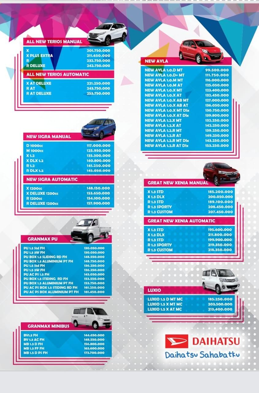 Daftar Harga Terbaru Dealer Resmi Daihatsu Kediri Tulungagung